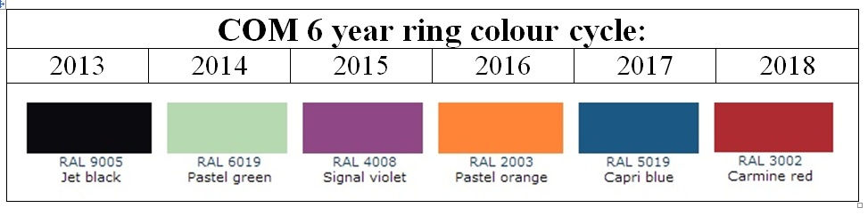 YCC Closed rings - high quality, low price.